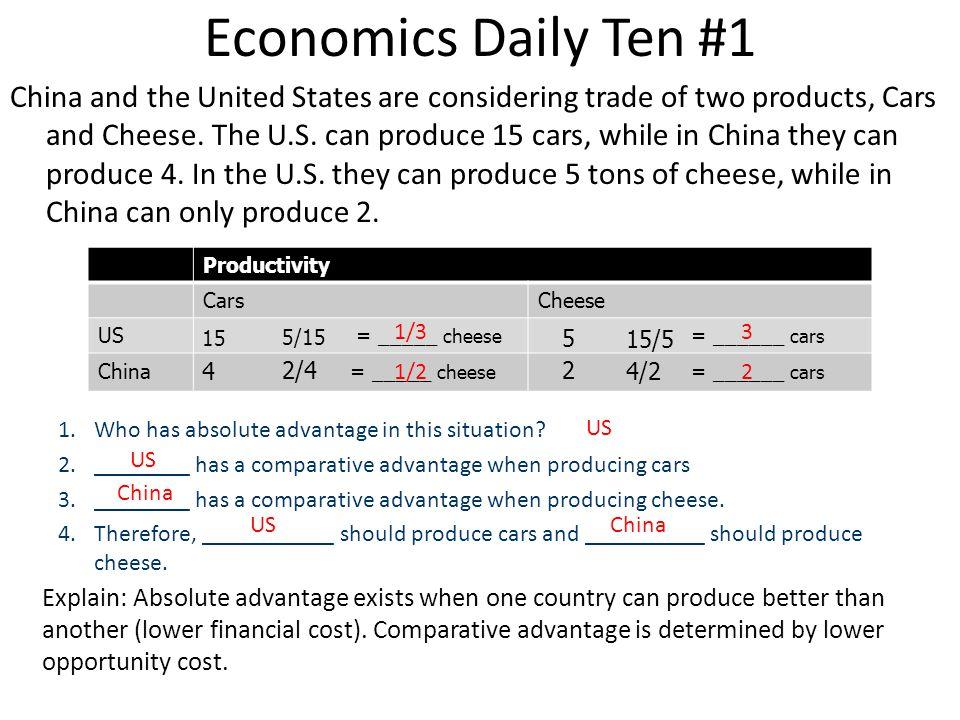 Economics Daily Ten #1