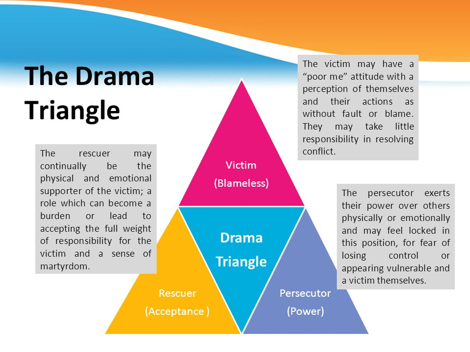 The Drama Triangle Drama Triangle Victim (Blameless) Rescuer