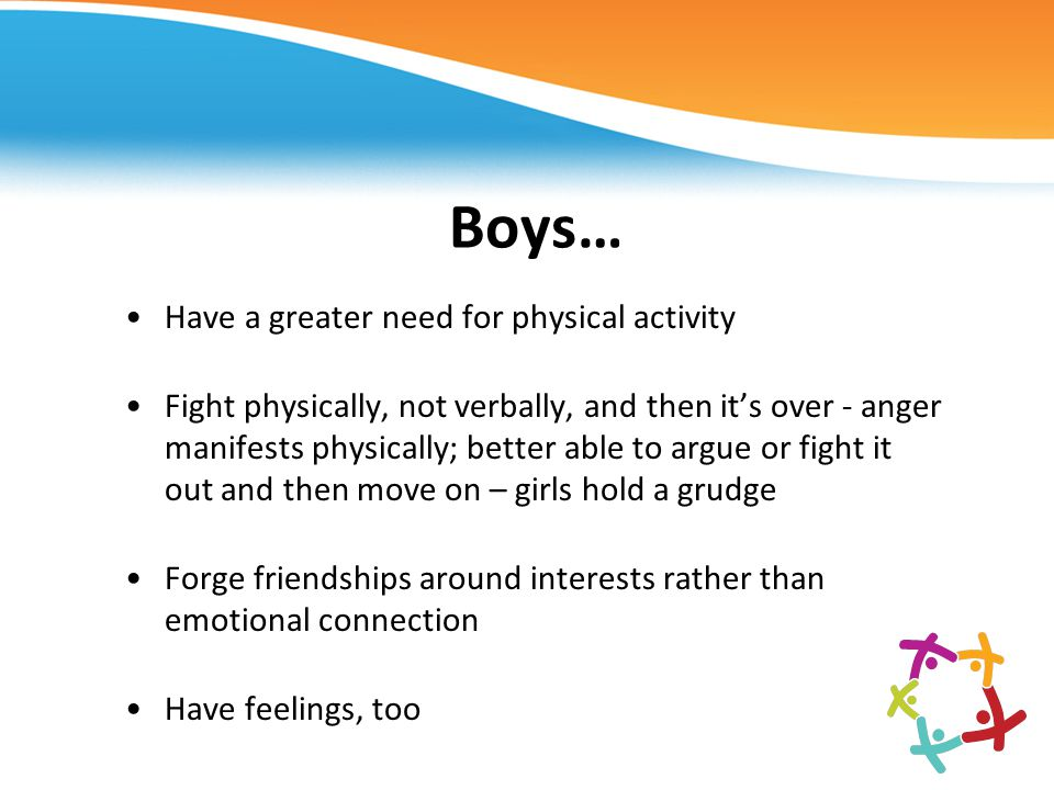 Boys… Have a greater need for physical activity