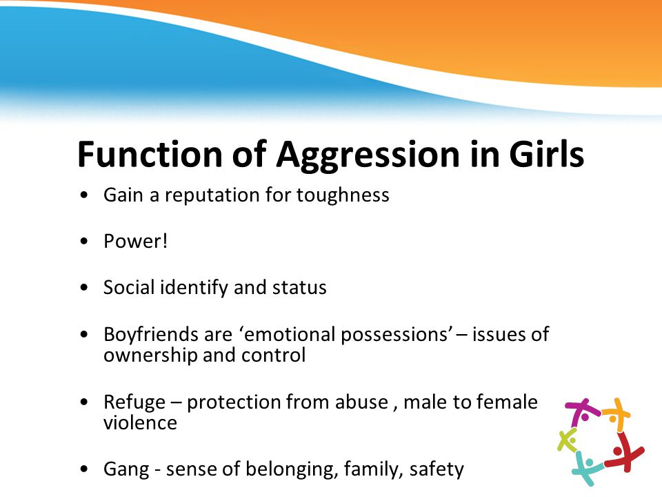 Function of Aggression in Girls