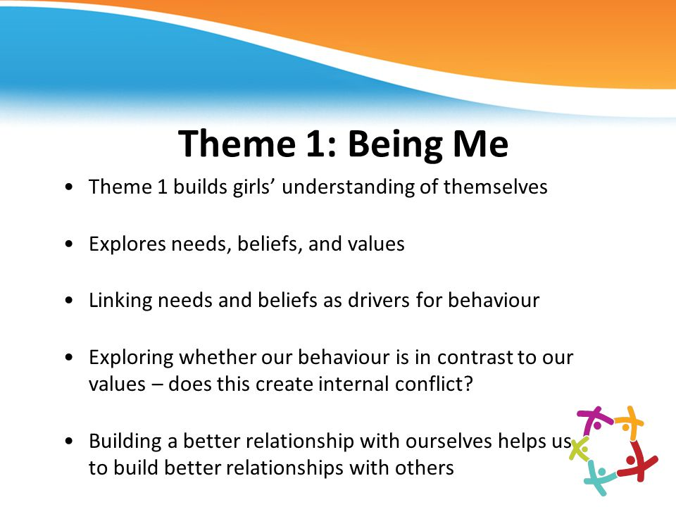 Theme 1: Being Me Theme 1 builds girls' understanding of themselves