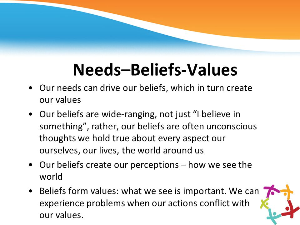 Needs–Beliefs-Values
