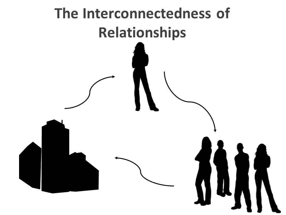 The Interconnectedness of Relationships