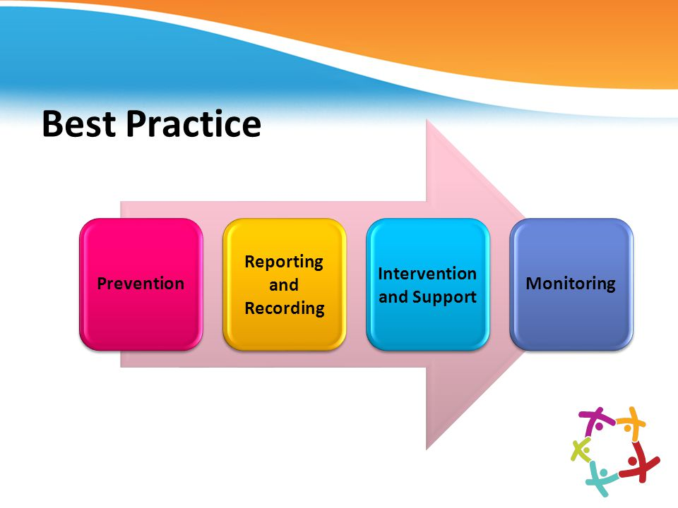 Reporting and Recording Intervention and Support