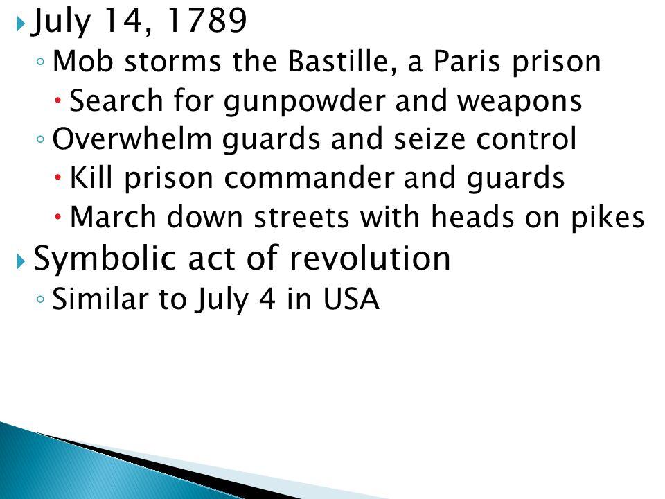 Symbolic act of revolution