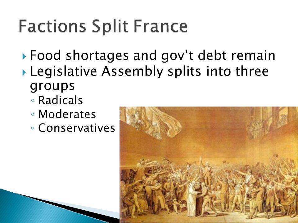 Factions Split France Food shortages and gov't debt remain