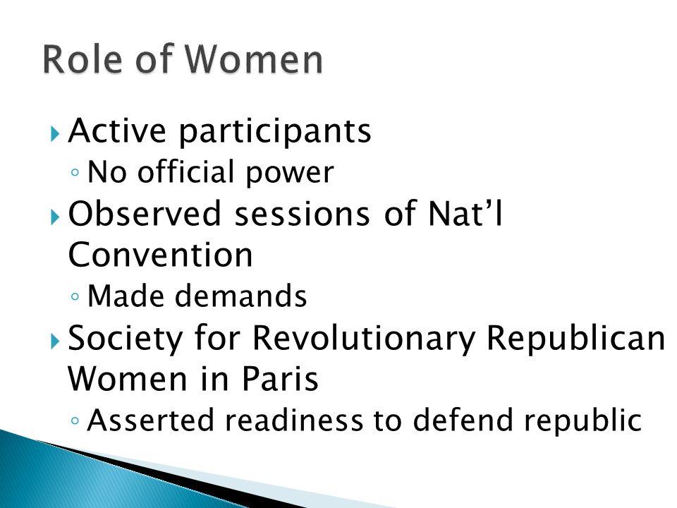 Role of Women Active participants