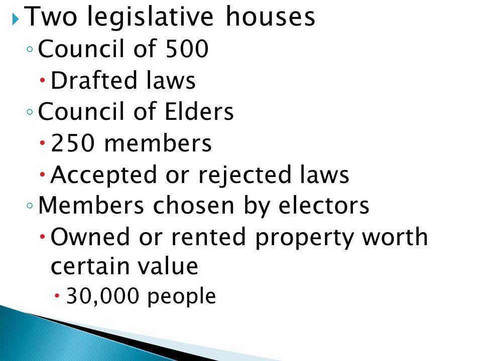 Two legislative houses