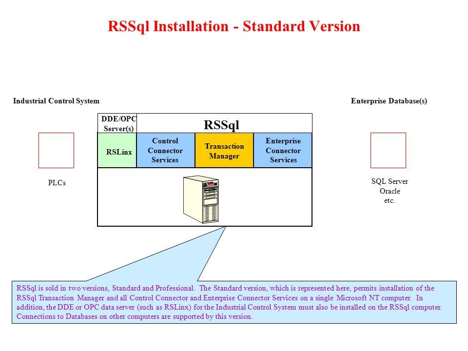 RSSql Installation - Standard Version