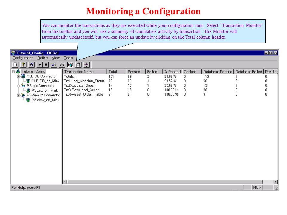 Monitoring a Configuration