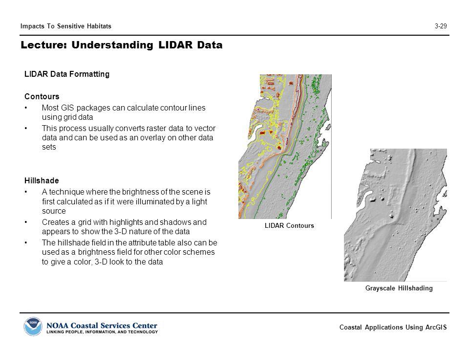 Lecture: Understanding LIDAR Data