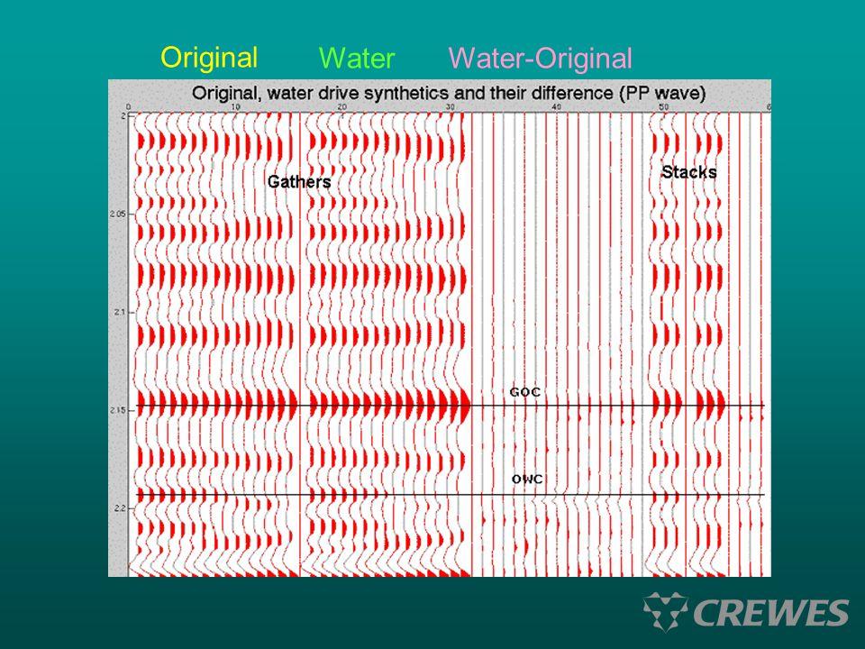 Original Water Water-Original