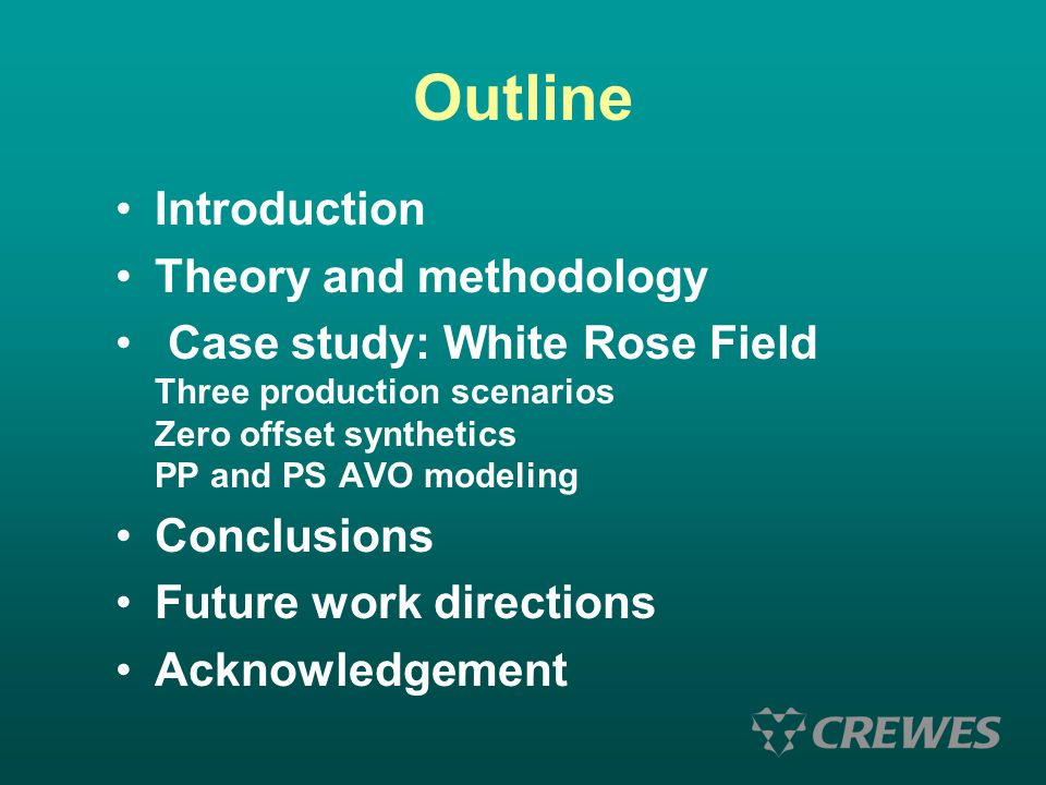 Outline Introduction Theory and methodology
