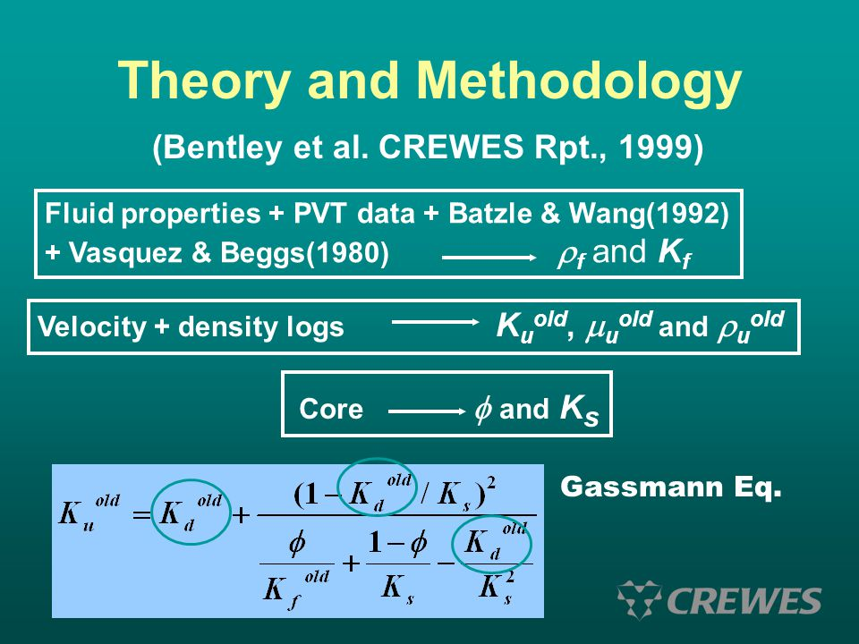 Theory and Methodology
