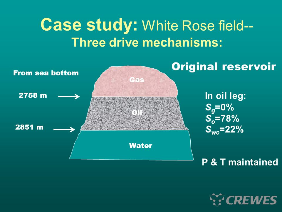 Case study: White Rose field-- Three drive mechanisms: