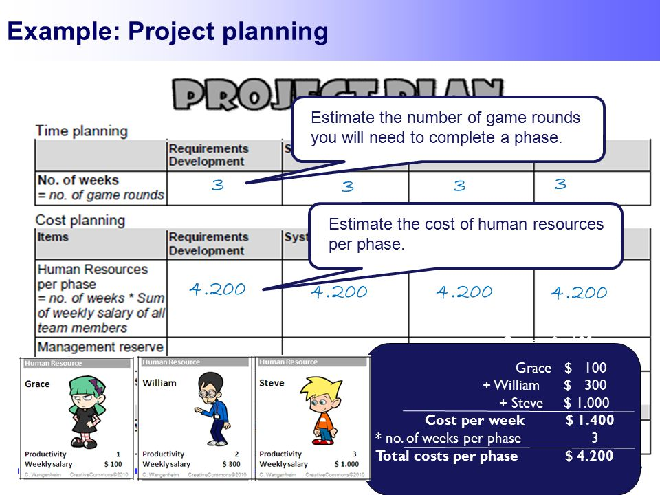 Example: Project planning