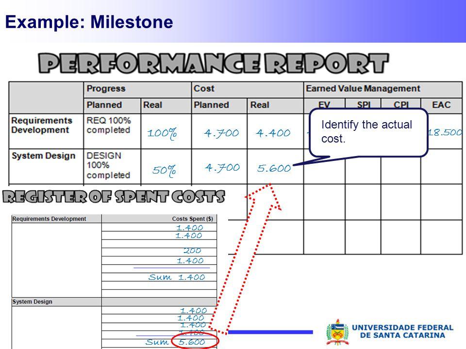 Example: Milestone Identify the actual cost. 100% 18.500. 1,07. 1,00. 4.700. 4.400. 4.700. 50%
