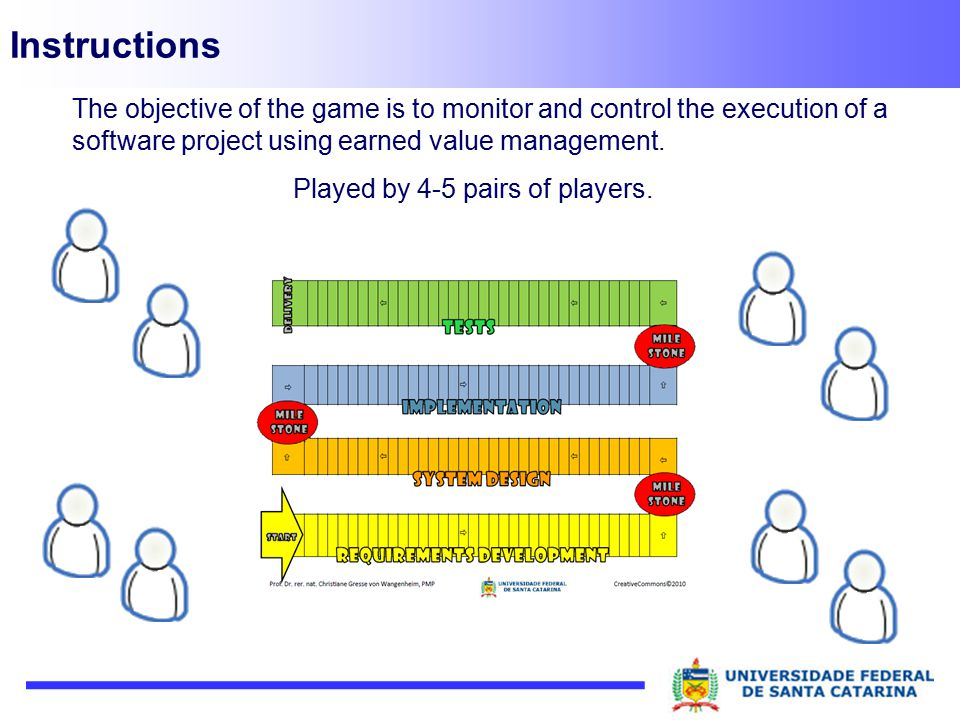 Instructions The objective of the game is to monitor and control the execution of a software project using earned value management.
