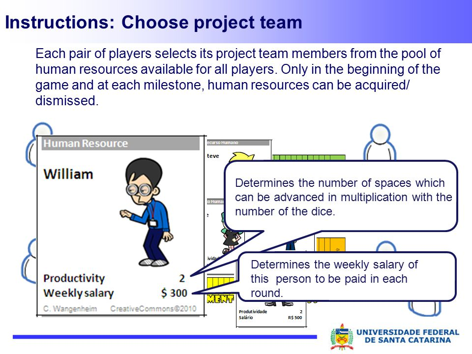 Instructions: Choose project team