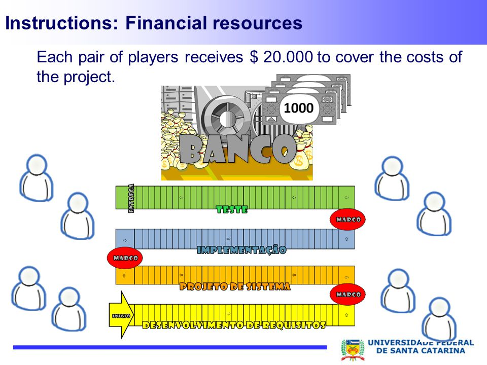 Instructions: Financial resources