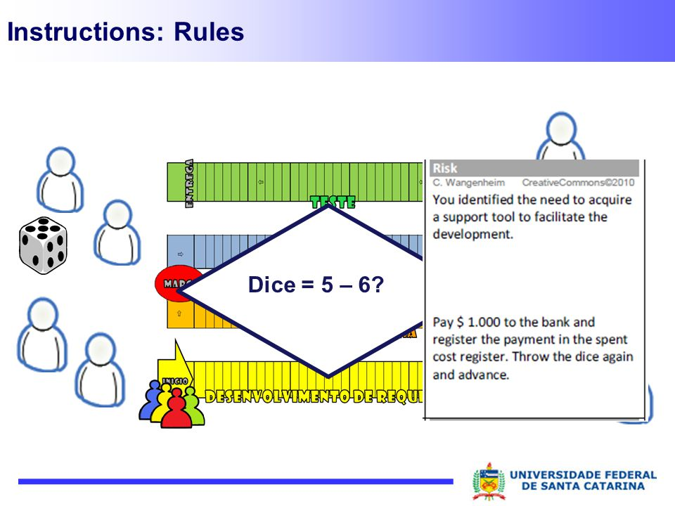 Instructions: Rules Dice = 5 – 6