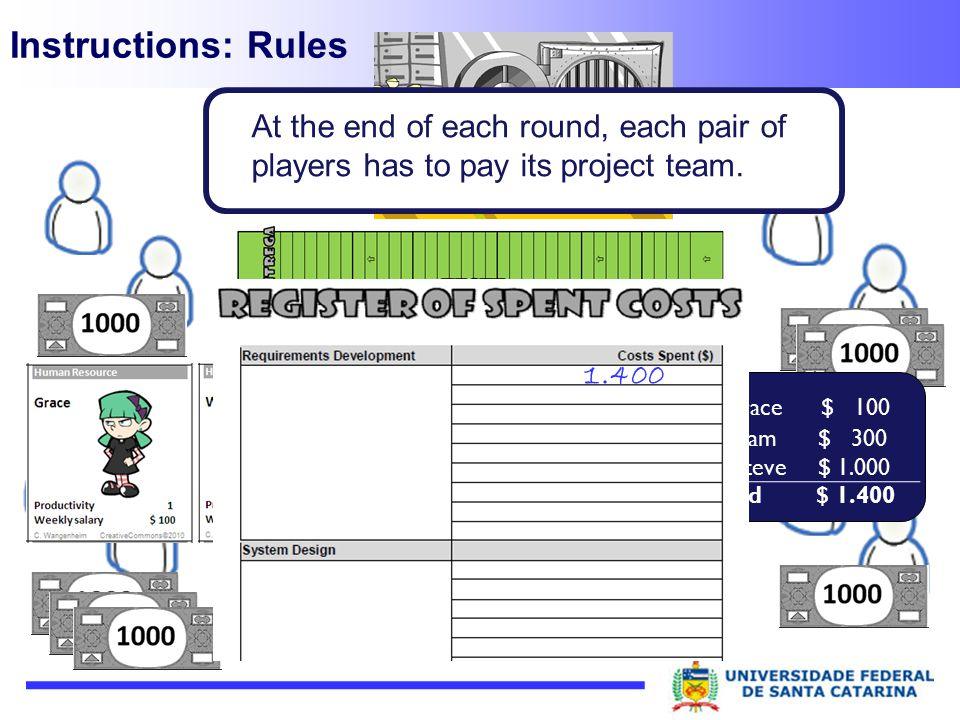 BANCO Instructions: Rules