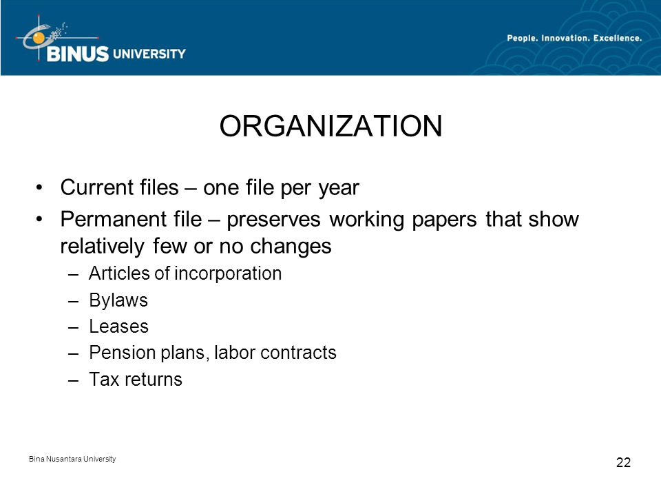 ORGANIZATION Current files – one file per year