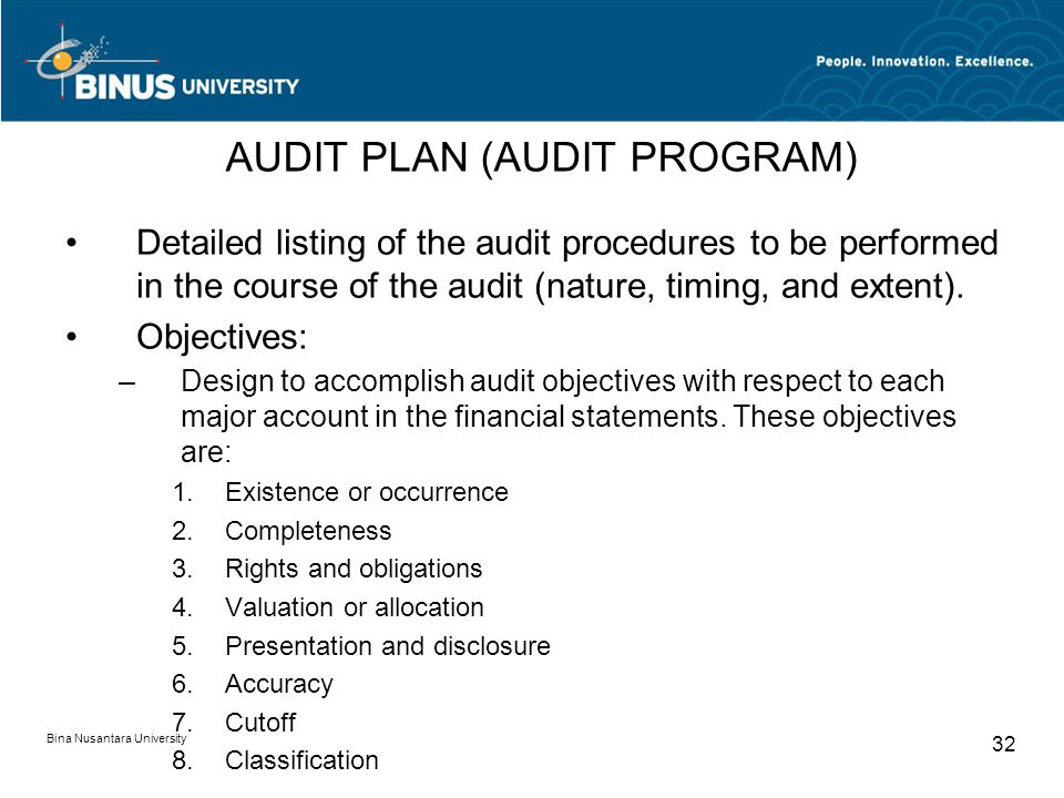 AUDIT PLAN (AUDIT PROGRAM)
