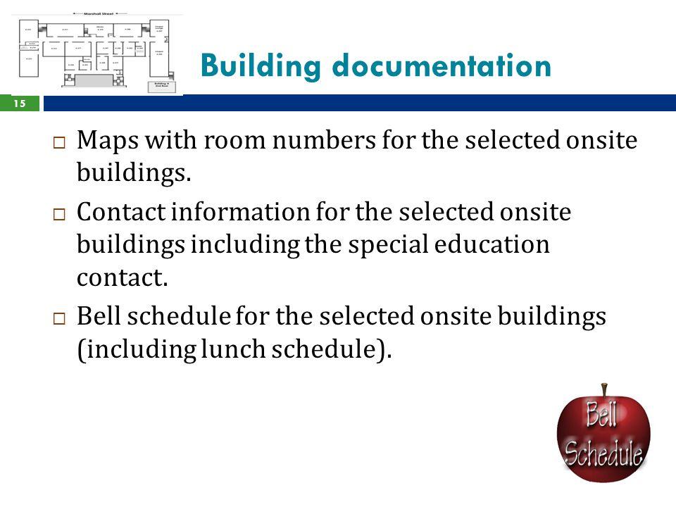 Building documentation