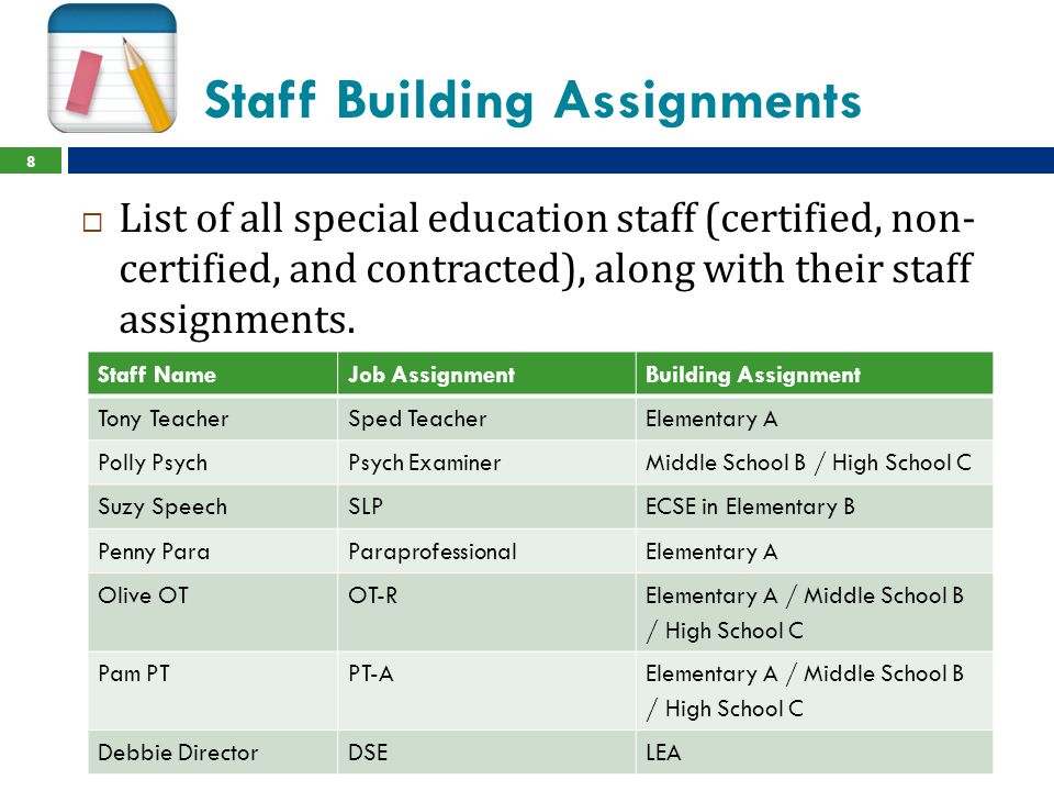Staff Building Assignments