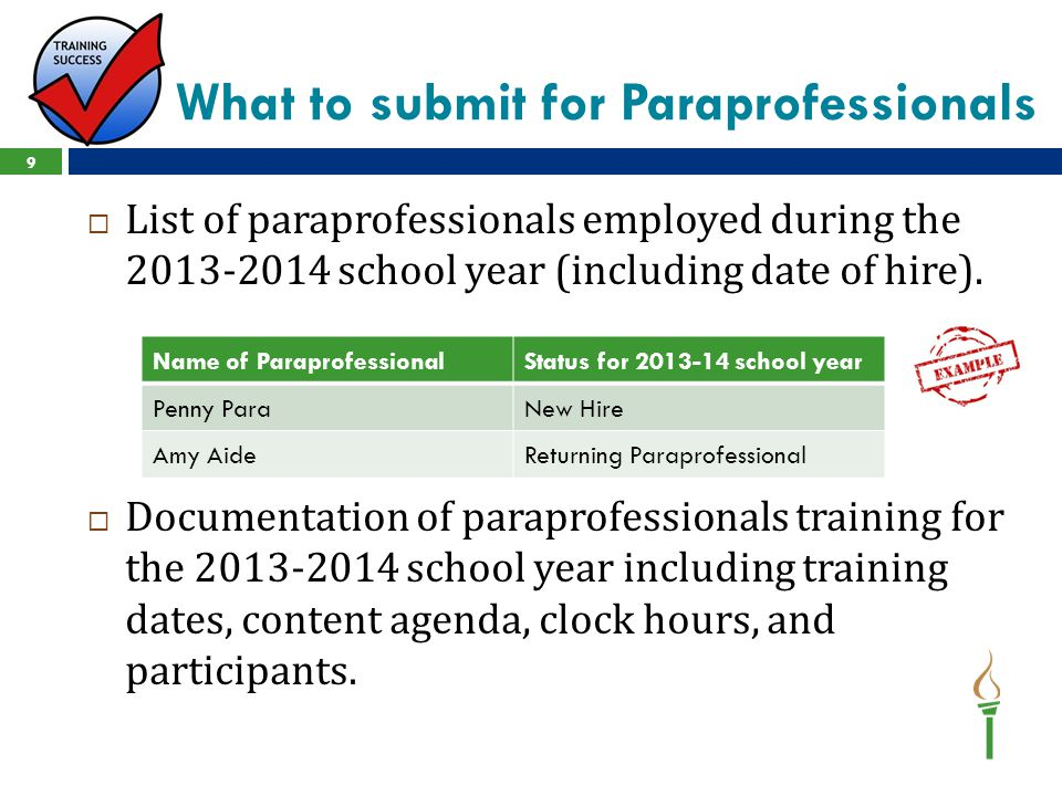 What to submit for Paraprofessionals