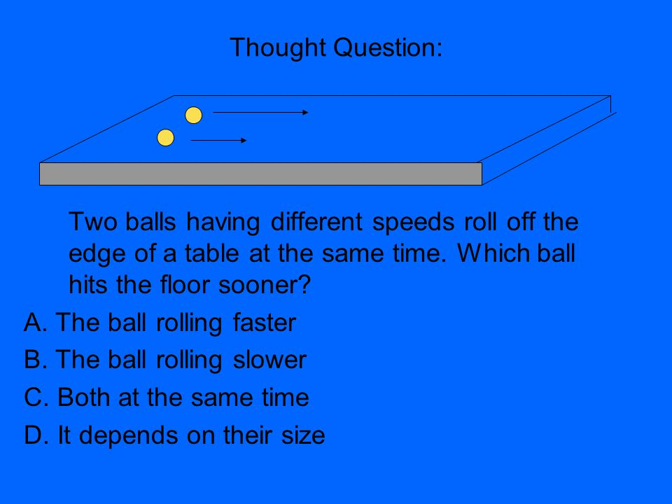 Thought Question: Two balls having different speeds roll off the edge of a table at the same time. Which ball hits the floor sooner