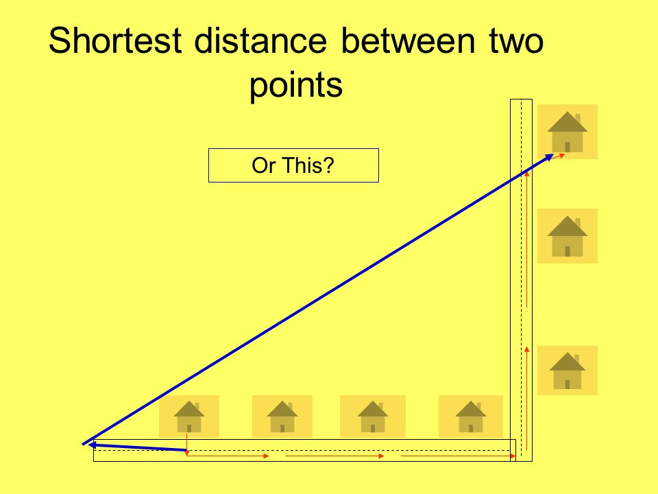 Shortest distance between two points