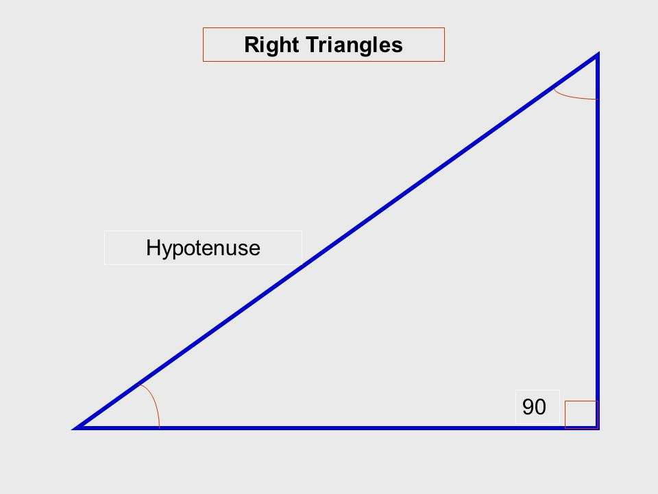 Right Triangles Hypotenuse 90