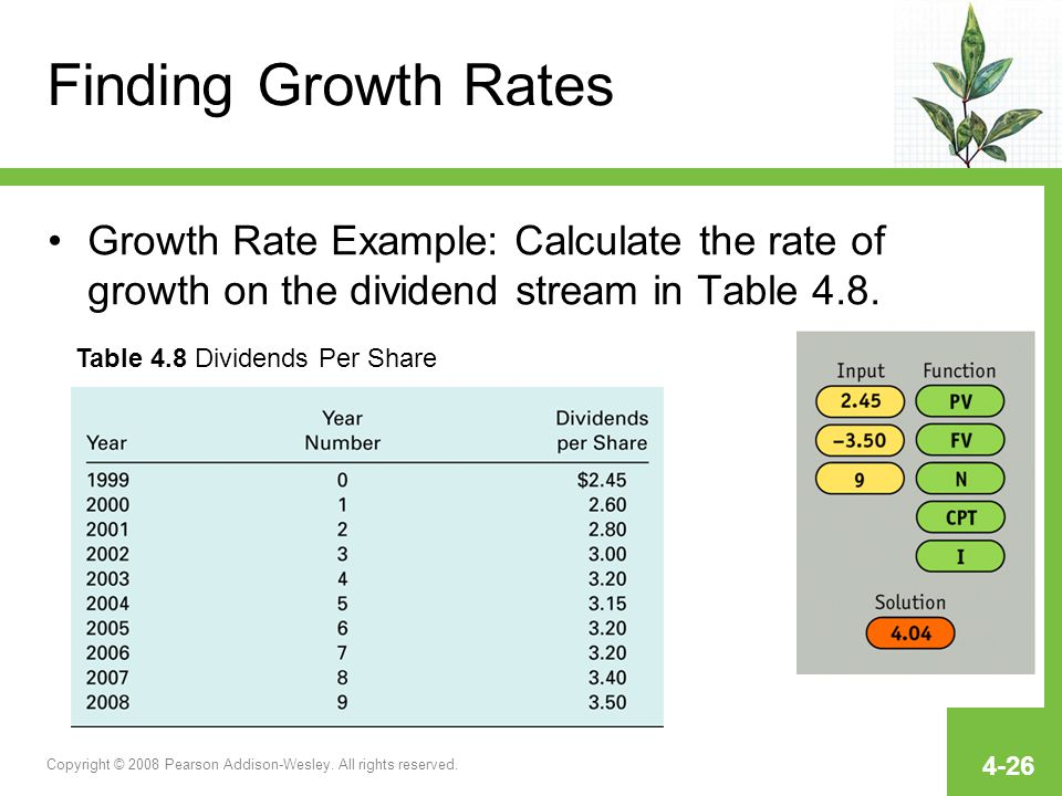 Finding Growth Rates Growth Rate Example: Calculate the rate of growth on the dividend stream in Table 4.8.
