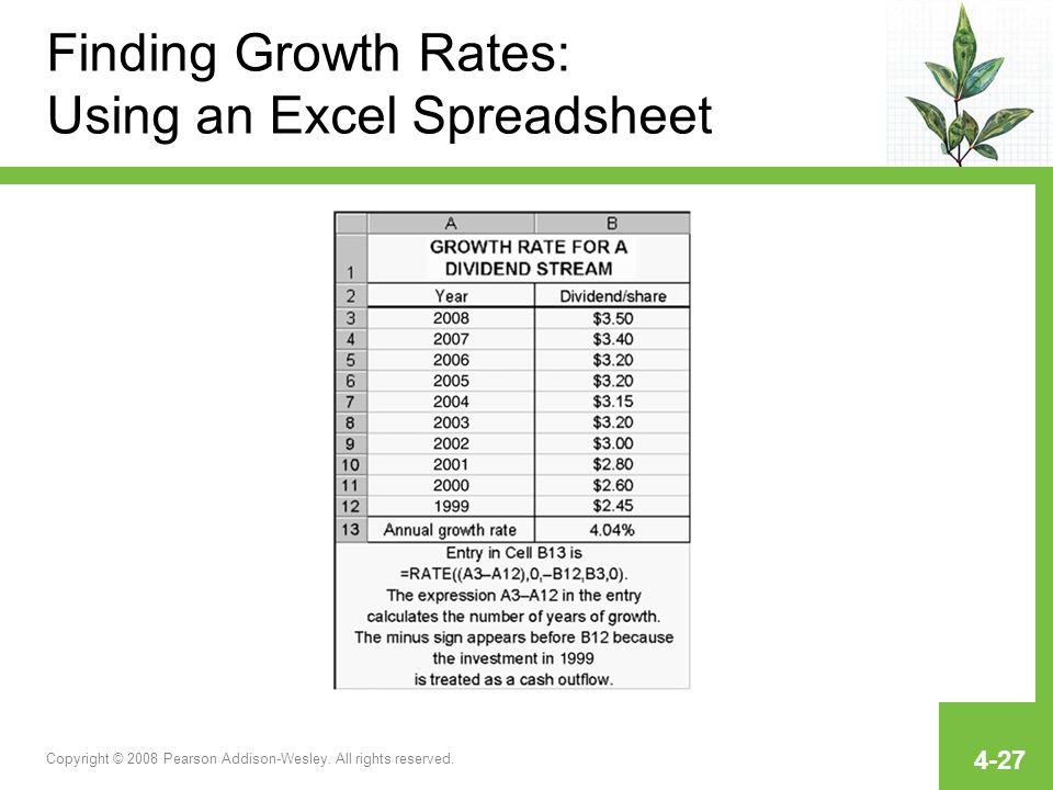 Finding Growth Rates: Using an Excel Spreadsheet