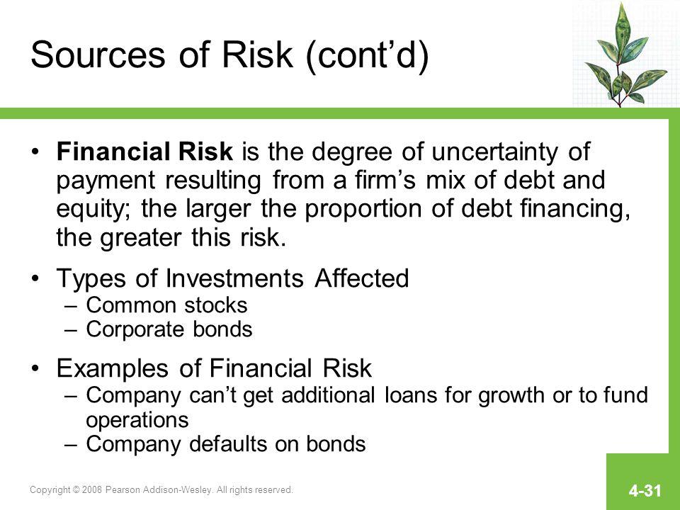 Sources of Risk (cont'd)