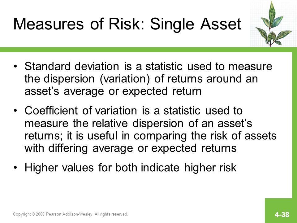 Measures of Risk: Single Asset