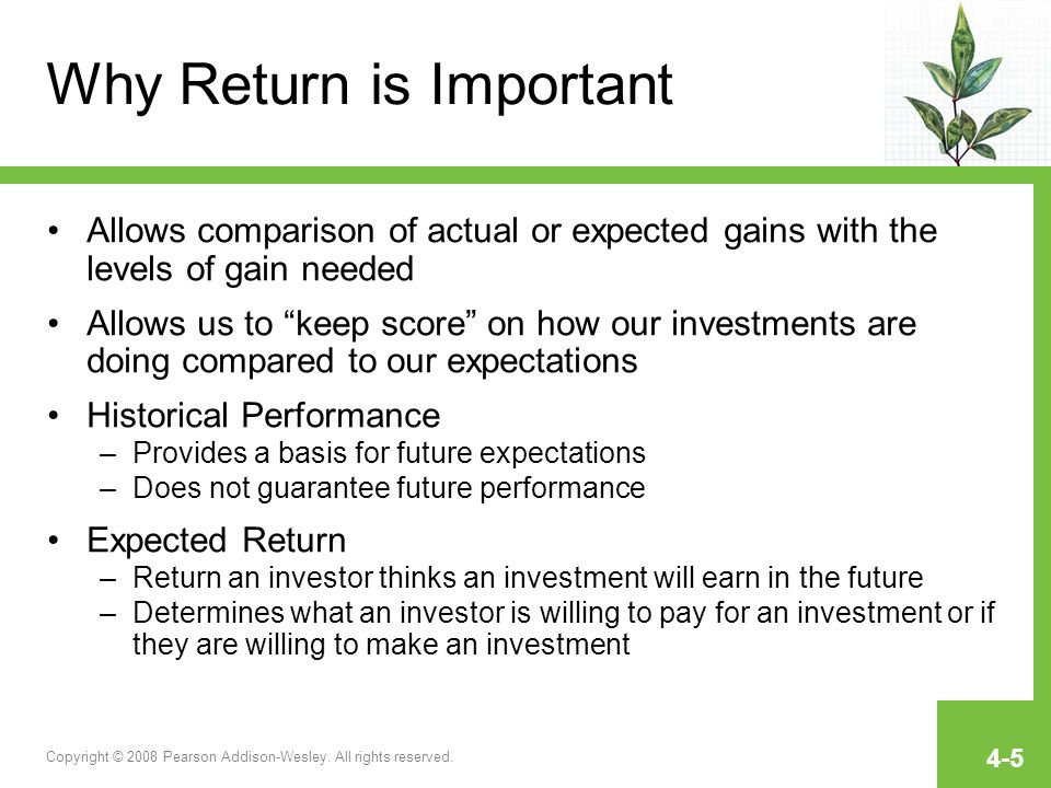 Why Return is Important