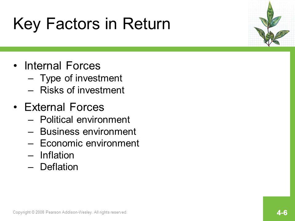Key Factors in Return Internal Forces External Forces