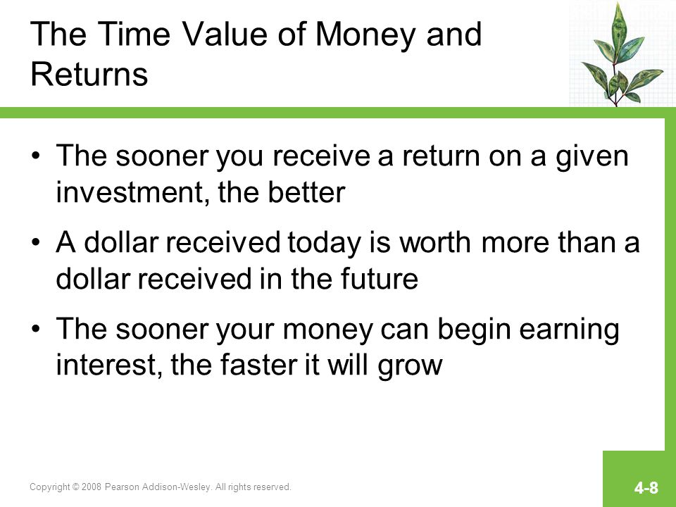 The Time Value of Money and Returns