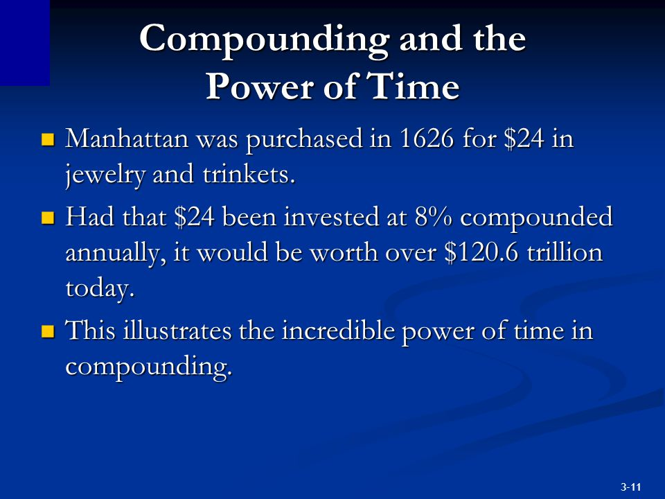 Compounding and the Power of Time