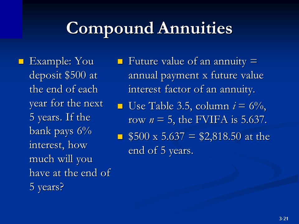 Compound Annuities