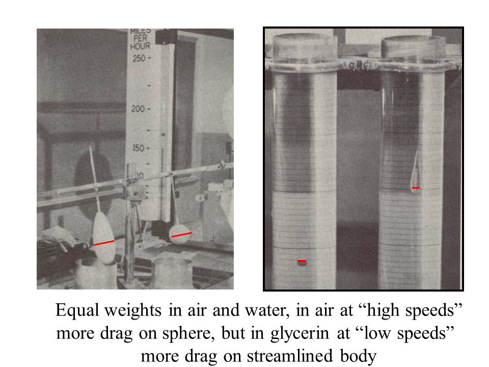 Equal weights in air and water, in air at high speeds