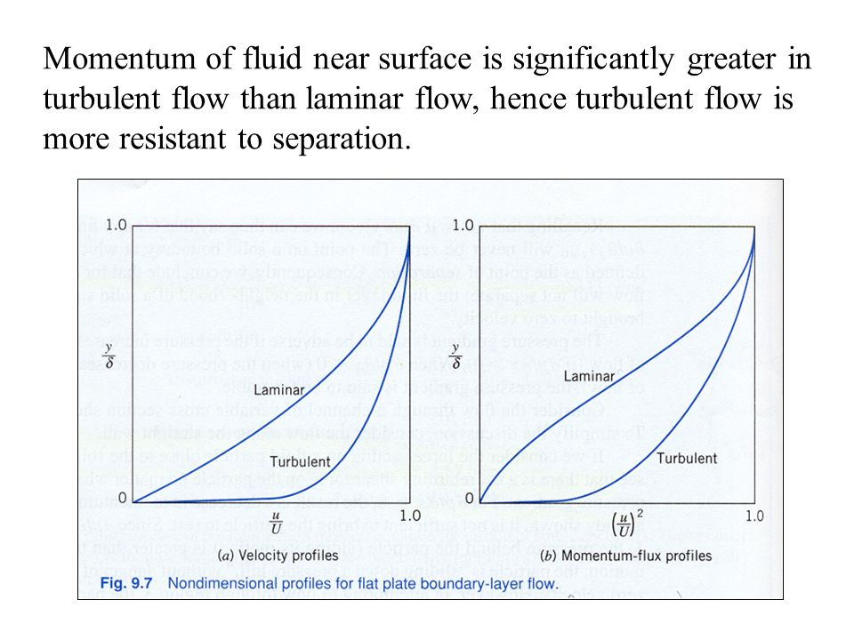 Momentum of fluid near surface is significantly greater in turbulent flow than laminar flow, hence turbulent flow is