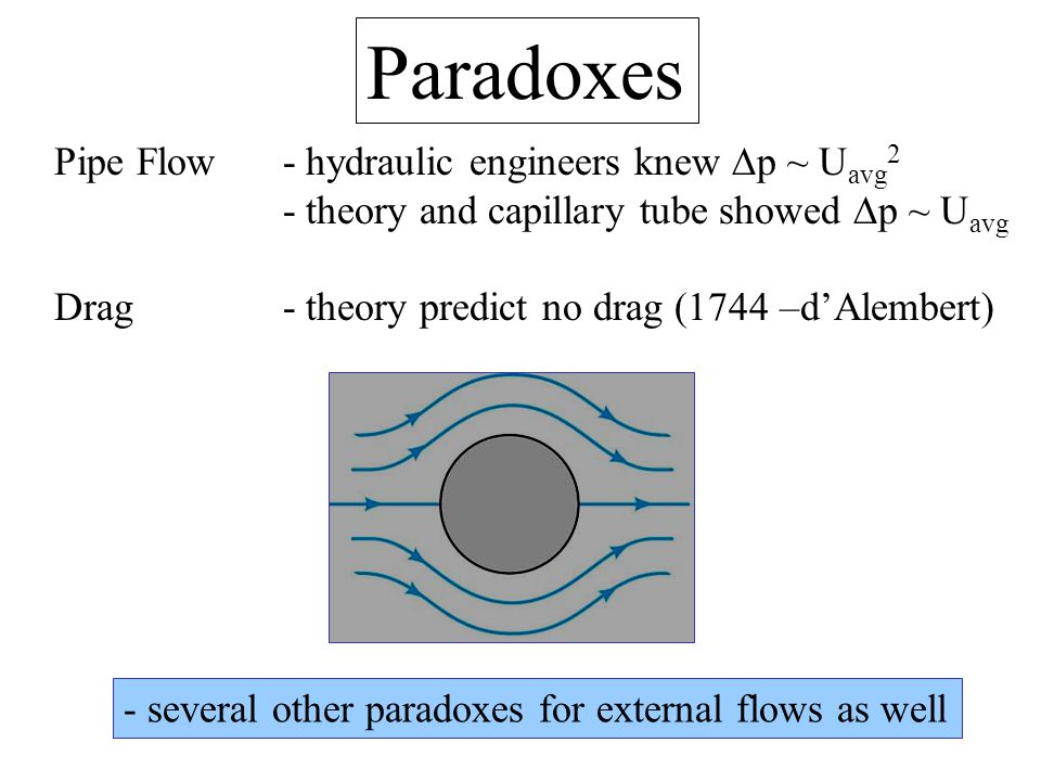Paradoxes Pipe Flow - hydraulic engineers knew p ~ Uavg2