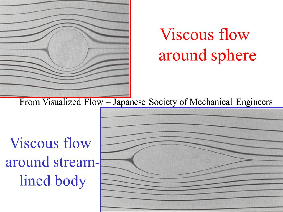 Viscous flow around sphere Viscous flow around stream- lined body
