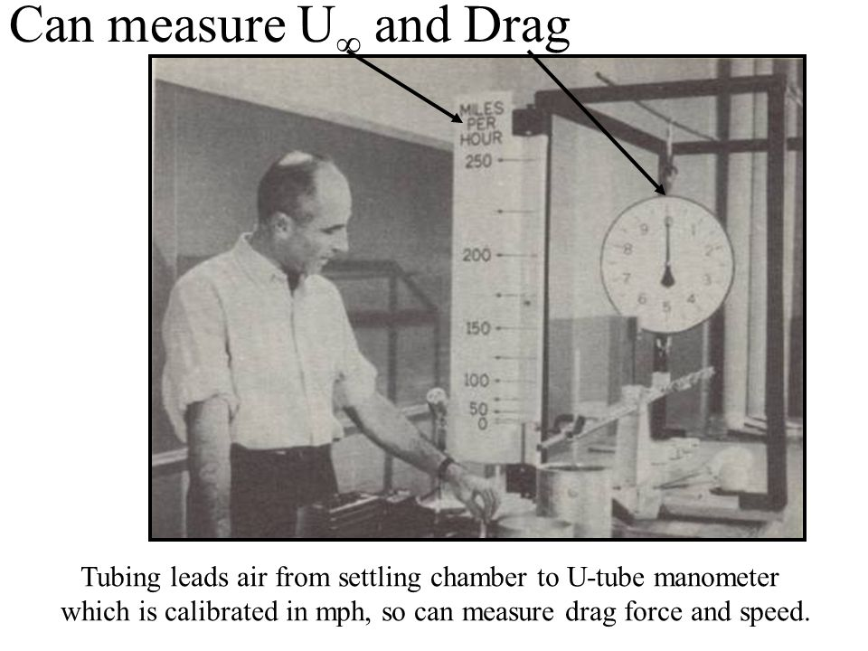 Can measure U and Drag Tubing leads air from settling chamber to U-tube manometer.