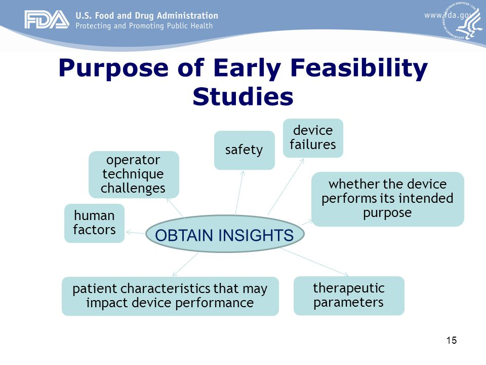 Purpose of Early Feasibility Studies