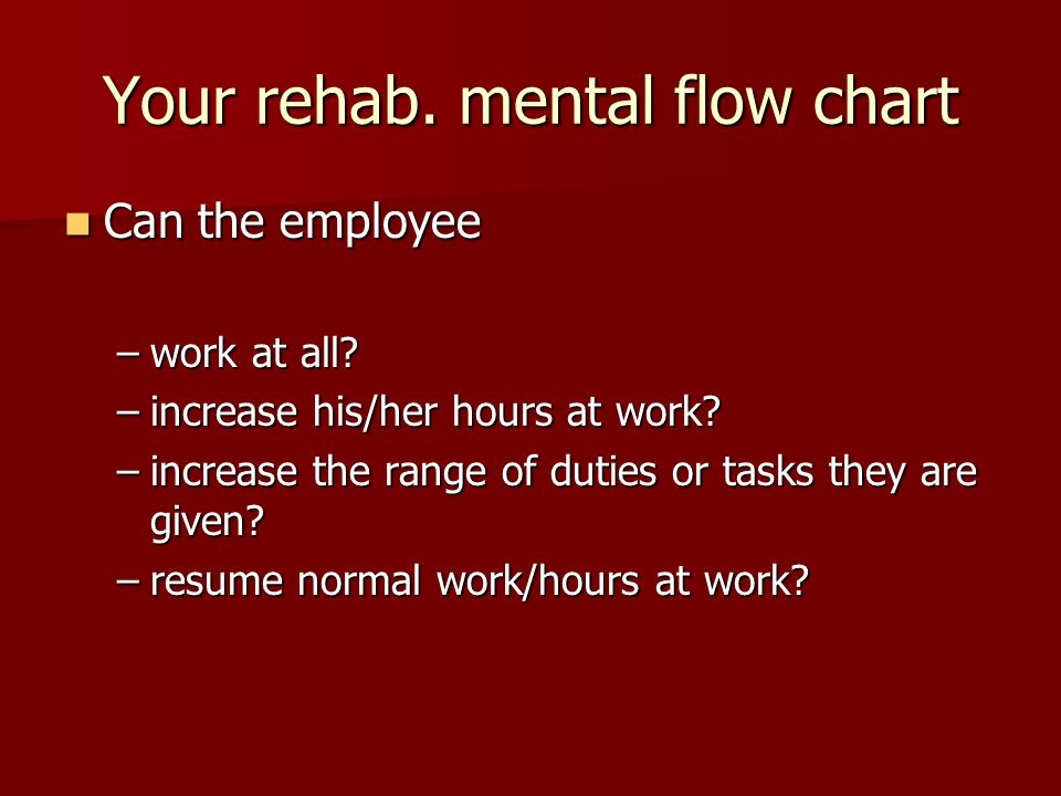 Your rehab. mental flow chart